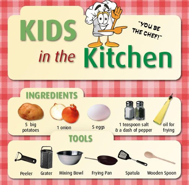 Potato Latkes Recipes Jewish Kids
