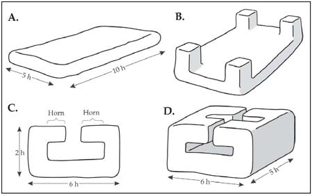 "Figure 6: The shoebread: A. The dough; B. Four ""horns"" added; C. Folded over; D. Folded over - perspective."