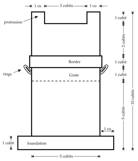 Figure 39a: The dimensions of the copper Altar - side view