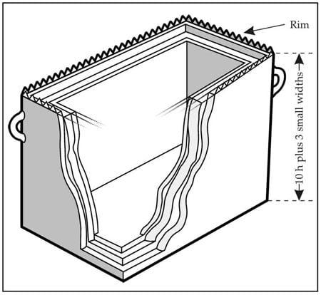 Figure 2: The Ark