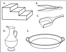 Figure 11: The untensils of the Candelabrum: A. Stone steps; B. Wick tongs; C. Ash scopops; D. Pitcher for oil; E. Tray for utensils.