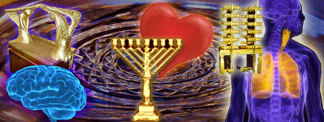 Contemporary Kabbalists: Shabbat and the Worlds