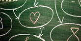 Kabbalah of Love