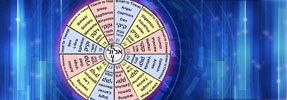 Chai Elul Meditation Wheel