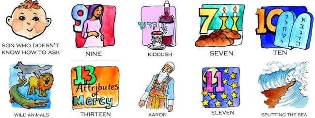 Craft It Jewish: Passover Picture Bingo