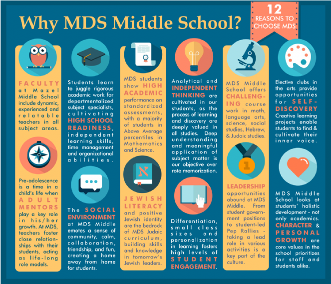 About our middle school 5 8 mazel day school for High school brochure template
