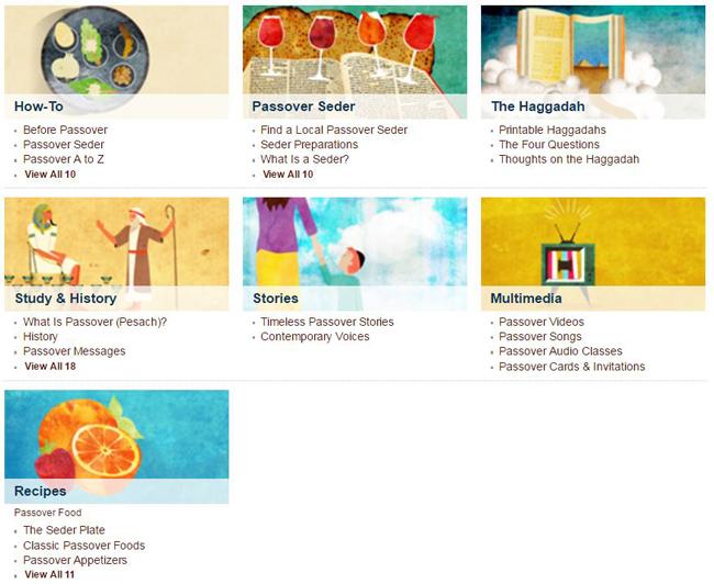 Passover Portal.jpg