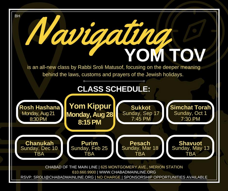 naviating yom tov - yom kippur.png