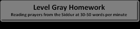 Grey Level Homework.png