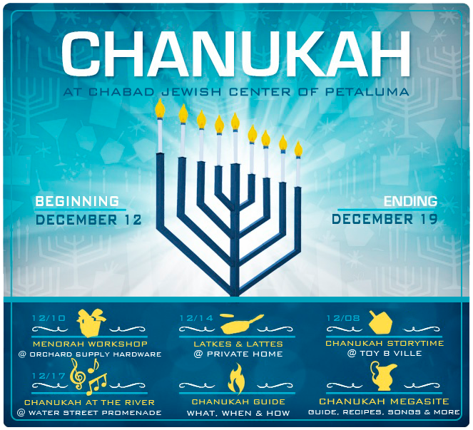 Chanukah-Site-Main.png