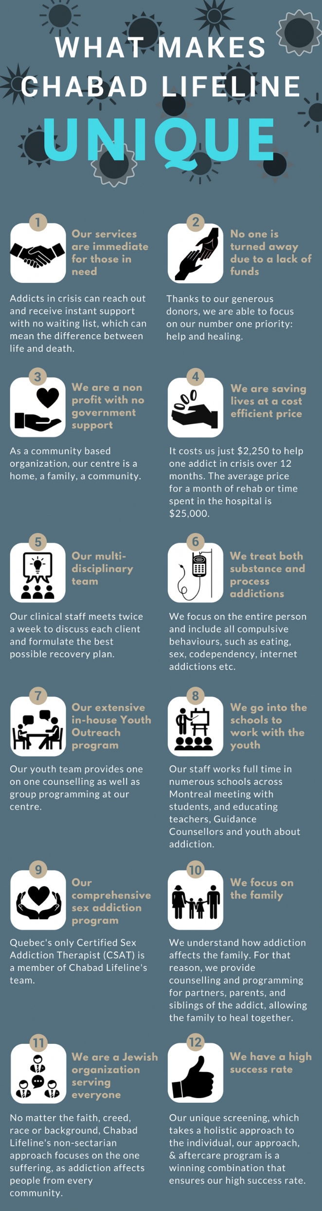 Chabad Lifeline infograph.png