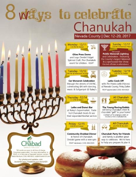 8 ways to celebrate Chanukah.jpg