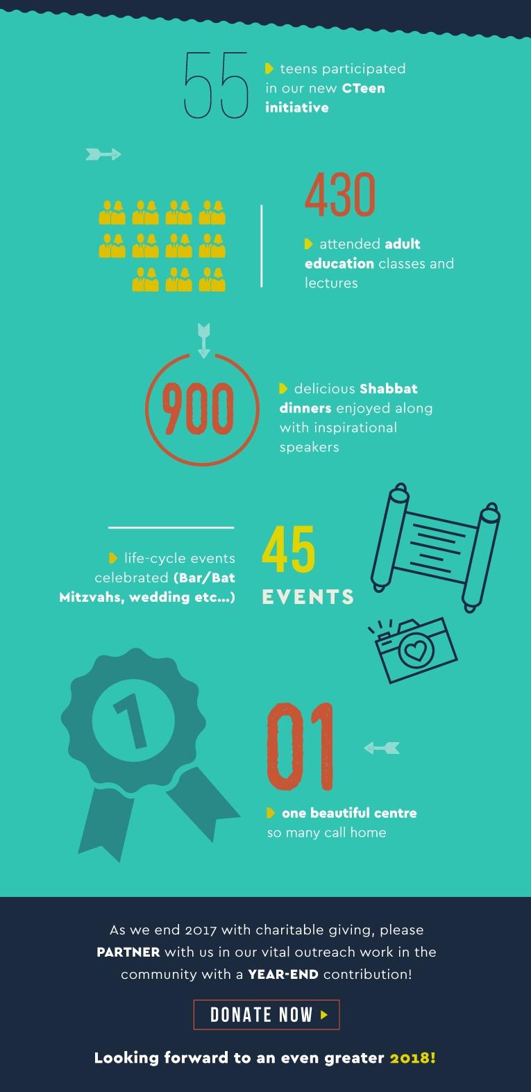 Infographic_Email_OTC_B.jpg