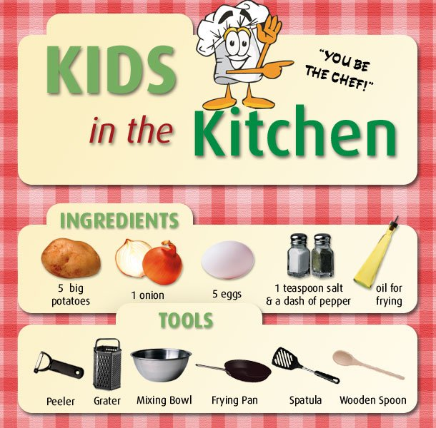 Potato Latkes - Recipes - Jewish Kids