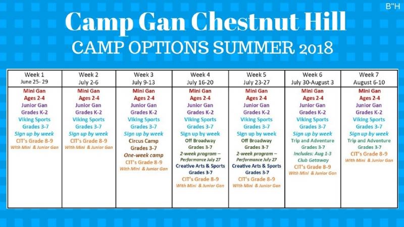 Camp Gan Chestnut Hill schedule banner .jpg