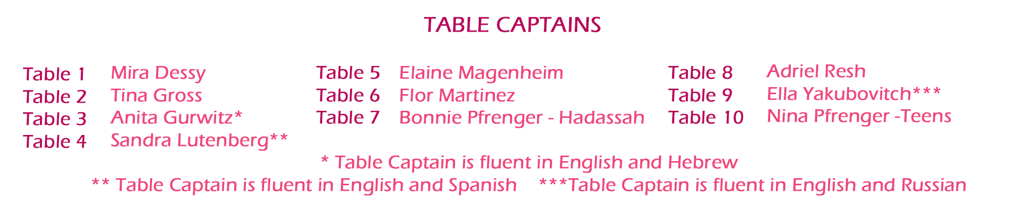 table captains.jpg