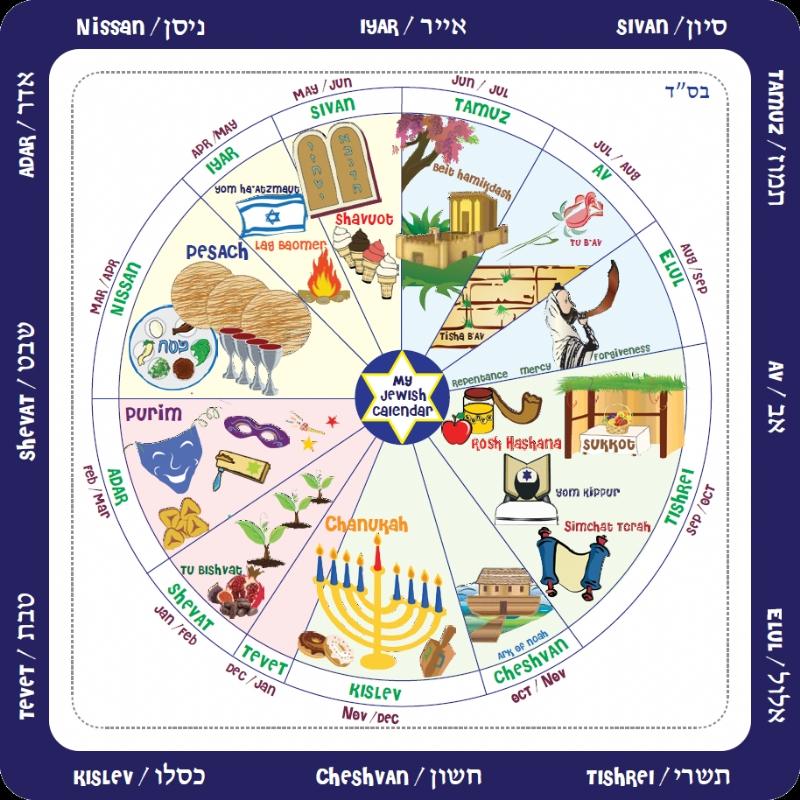 jewish-calendar.jpg