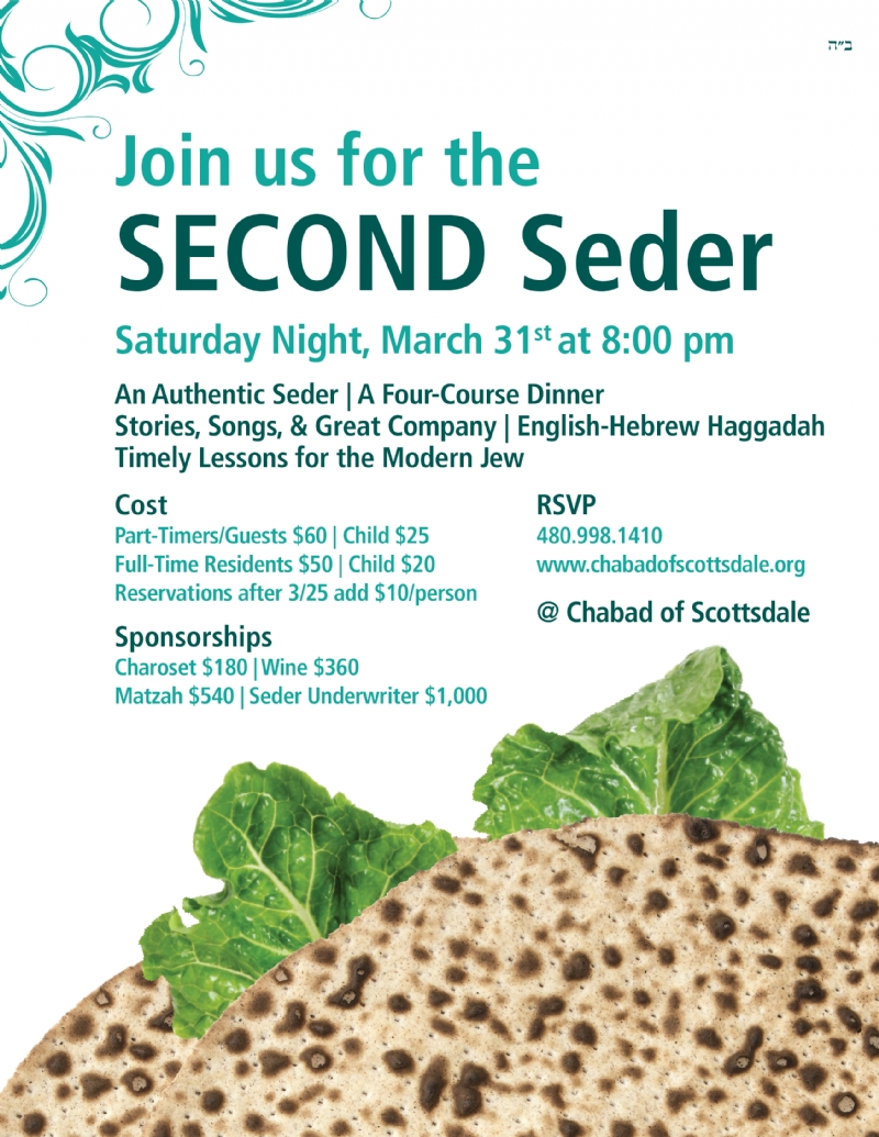 Second Seder 2018.jpg