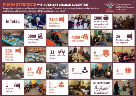 Lchaim-Roundup-Purim .jpg
