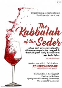 The Kabbalah of the Seder