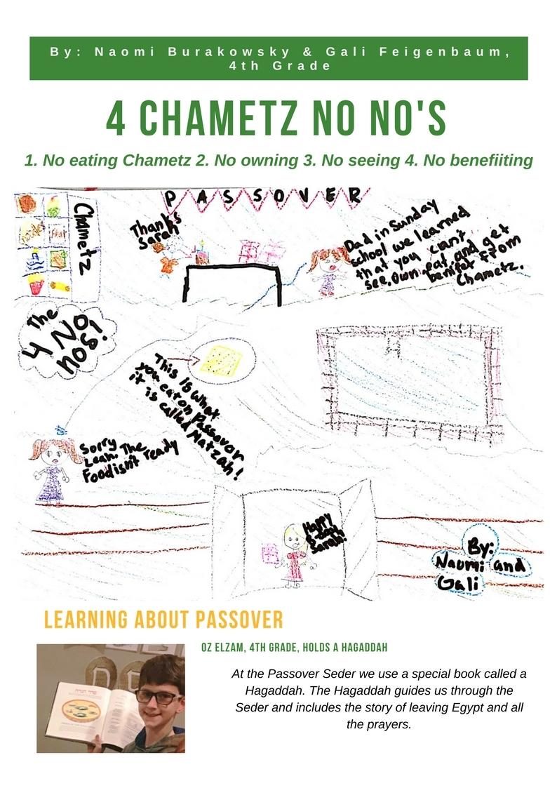 Hebrew School Passover Newsletter - Chabad of the Tri-Valley