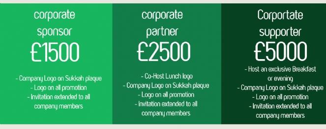 sukkah sponsorships.jpg