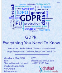 An Evening about GDPR - All you need to know