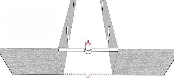 Fig. 65: A beam whose meandering portion extends outside the lane