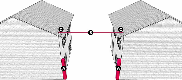 Fig. 70: A valid tzuras hapesach because there are holes above the side-post beneath the rope. a) Two reeds under a rope; b) A rope that is tied above the roof; c) Apertures in the roof above the reeds so that they will be alligned directly under the rope