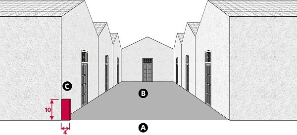 Fig. 58: A barrier 4 handbreadths wide erected at one side of the opening to the courtyard. a) A public domain (or karmelis); b) A courtyard that is entirely open to the public domain (or karmelis) on its fourth side; c) A barrier 4 handbreadths wide and 10 handbreadths high, erected on one side of the open portion