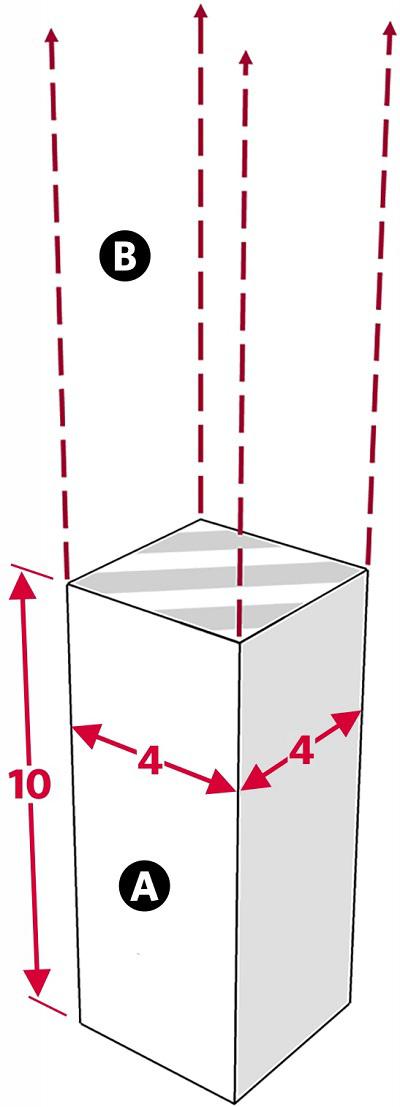 Fig. 11: Virtual walls extending above a pillar. a) A pillar 10 handsbreadths high and 4 by 4 handsbreadth wide; b) The virtual walls above the pillar