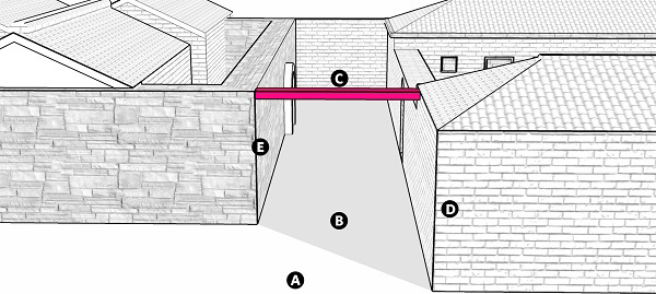 Fig. 72: A beam placed over a lane that has one side longer than the other. a) A public domain or karmelis; b) The lane; c) The beam; d) The longer side of the lane; e) The shorter side of the lane