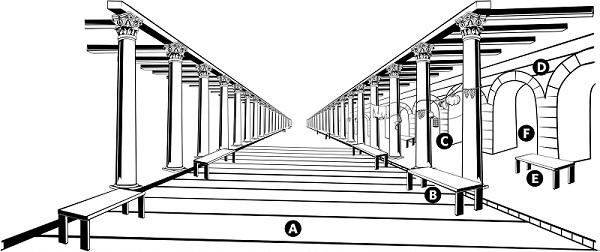 Fig. 25: A colonade at the side of the public domain. a) The public domain; b) The benches in the public domain; c) Wares hung at the side of the colonade; d) The colonade; e) Benches in front of stores; f) A store