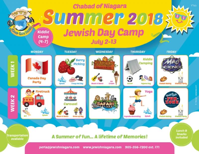 10-daycamp-program-kiddie-2018 (1).jpg