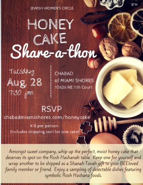 Honey Cake Shareathon.png