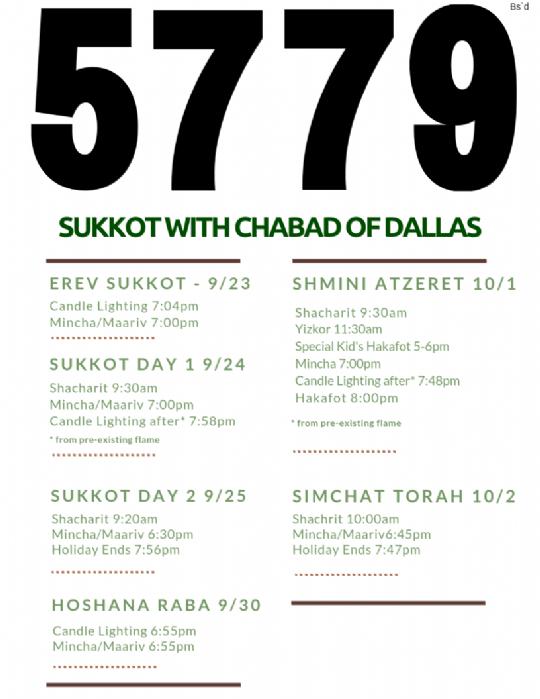 Sukkot Schedule 5779.png