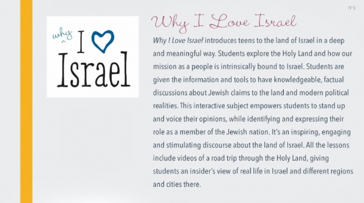 why i love israel image text.jpg