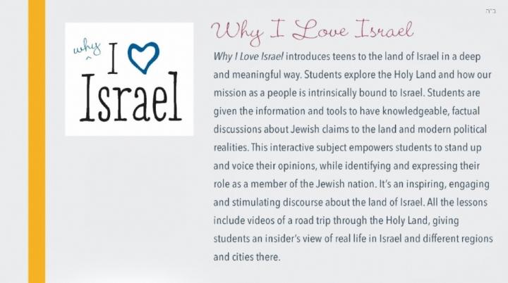 why i love israel image text.jpg