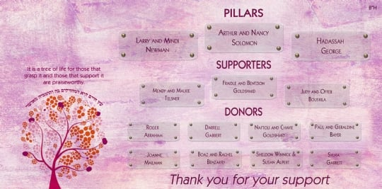 full calendar Donor page.jpg