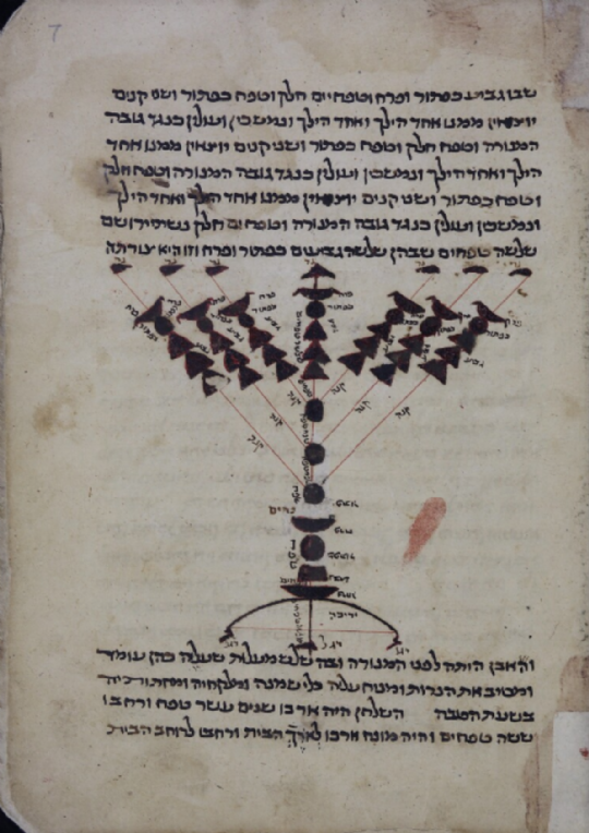 MS. Huntington 452 (fol. 7a) Menorah.png
