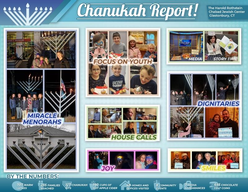 Chanukah Report 2018.jpg