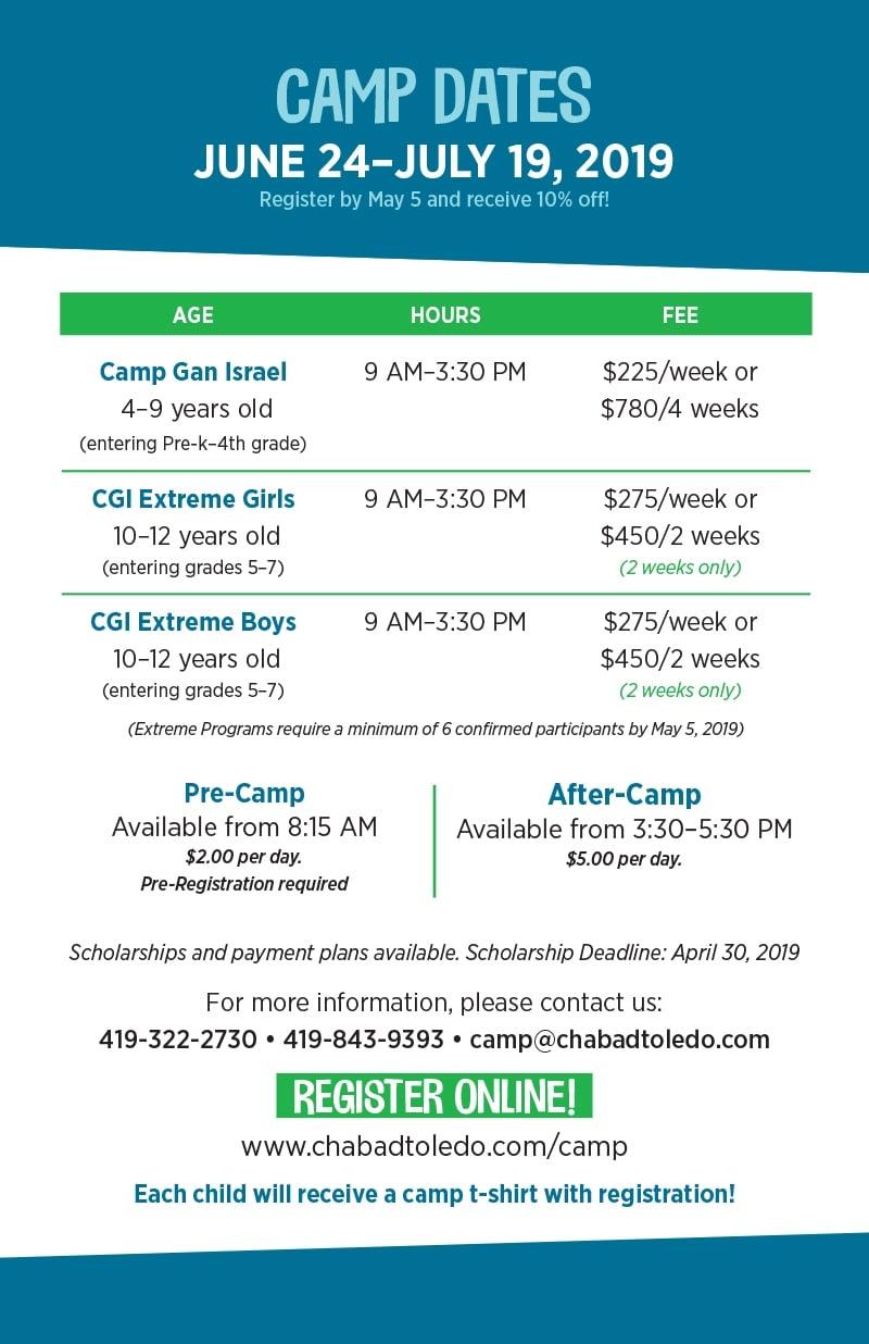 CGI Toledo - Camp Brochure 2018 D3 HR_Page_2.png