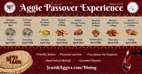 Pesach 2019 Meal plan.png