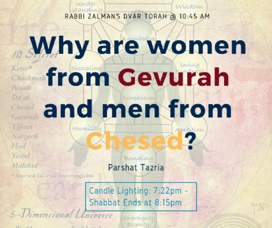 Dvar Torah.jpg