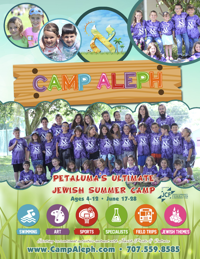 Camp-Aleph-Postcard.jpg