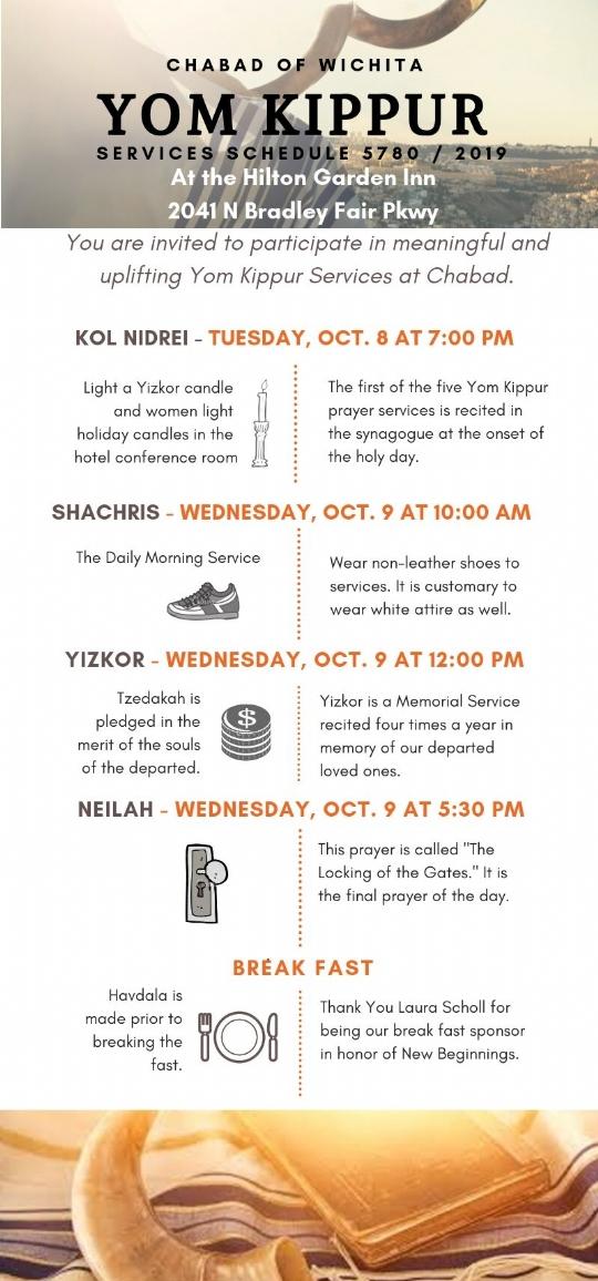 Copy of Yom Kippur Schedule 2019.jpg