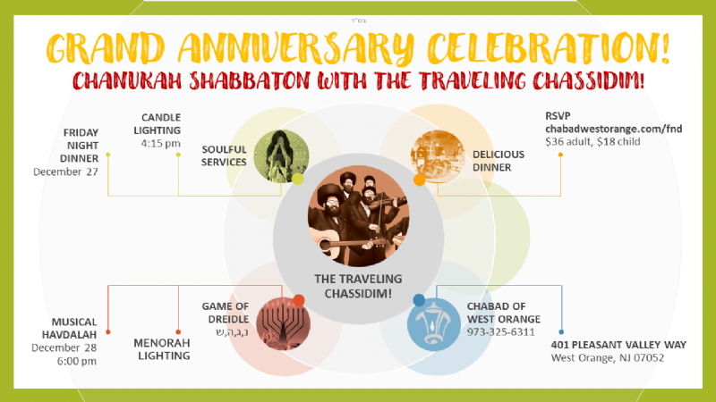 Grand Anniversary Celebration 5780.png