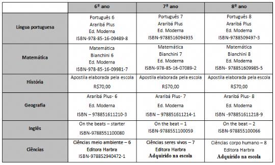 tabela livros gani 3.png