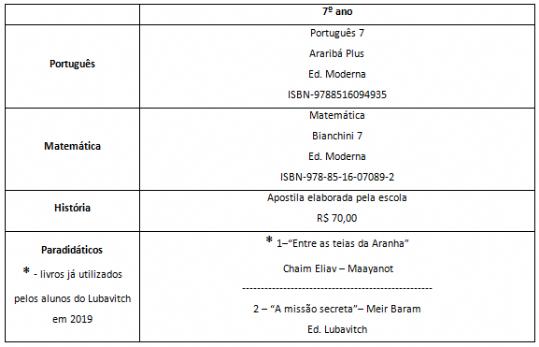 tabela livros luba 4.png