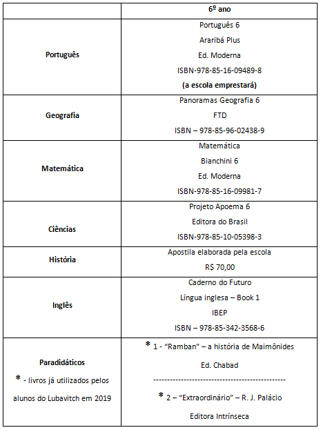 tabela livros luba 3.png